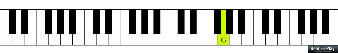 Piano piano chords gmaj7 : A Lesson On Two Unstable Major Seventh Chords And How They Can Be ...
