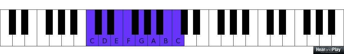 The Relationship Between Stable And Unstable Major Seventh Chords In