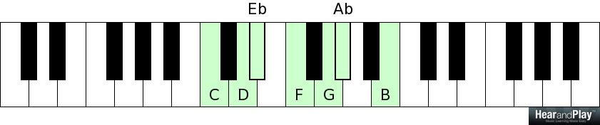 tritonic chords harmonic minor scale