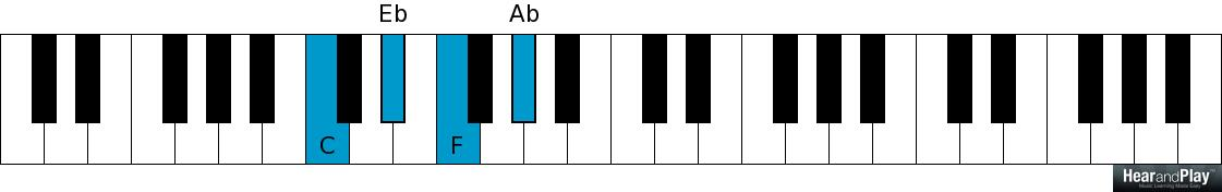 These Altered Dominant Chord Voicings Will Revolutionize Your ...