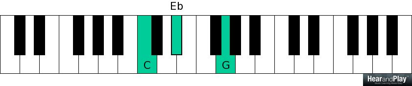The Tonic Triad Chord Of The First Degree Hear And Play Music