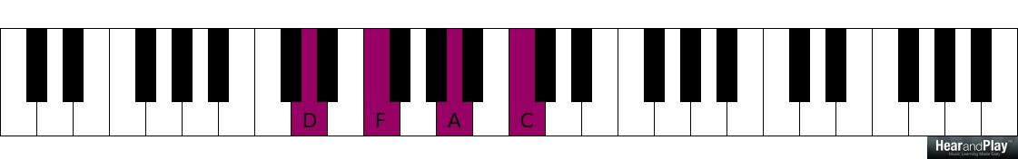 Scale-Degree And Passing Chords For Intermediate Piano Players ...