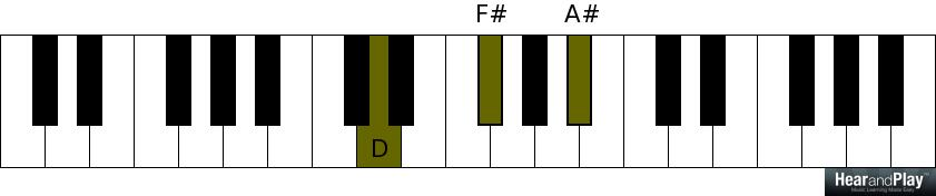 A Lesson On The Diminished And Augmented Triads - Hear and Play Music Learning Center
