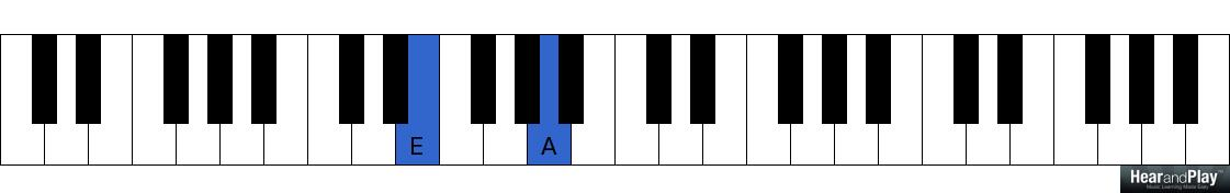 Here's The Chord Progression Every Church Musician Must Not Be