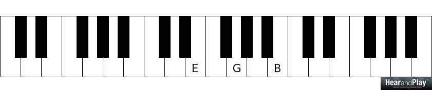 Revealed Smarter Ways To Create Passing Chords  Hear and