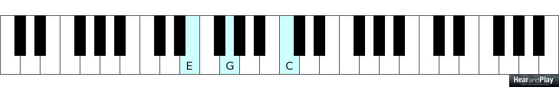 Here Are 10 Unique Approaches To Playing The Fifth Chord Of The