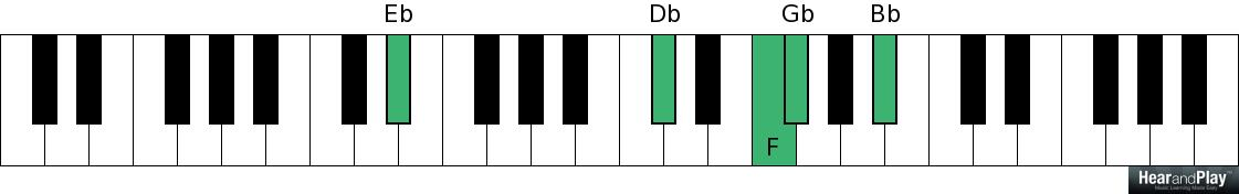 Another Secret To The Formation Of Ninth Chords Using Third ...