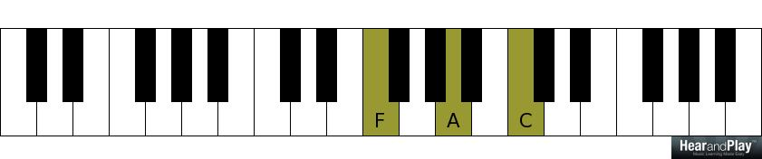 An Exposition On The Primary Chords In The Key Hear And Play Music