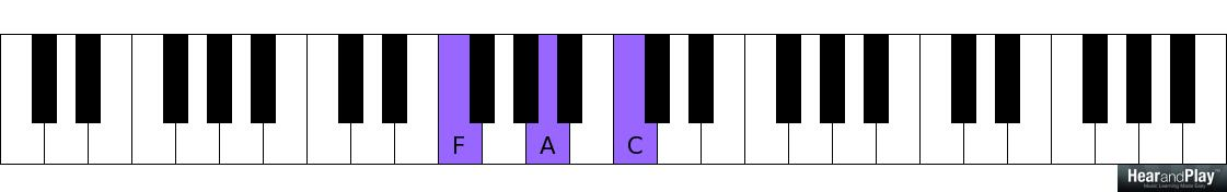 How To Play The Walk-Up Progression In All Twelve Keys - Hear and