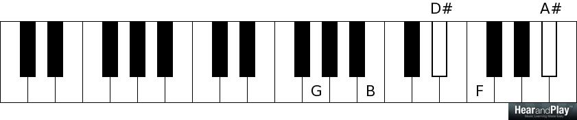 Heres A Passing Chord You Can Use Right Away!  Hear and