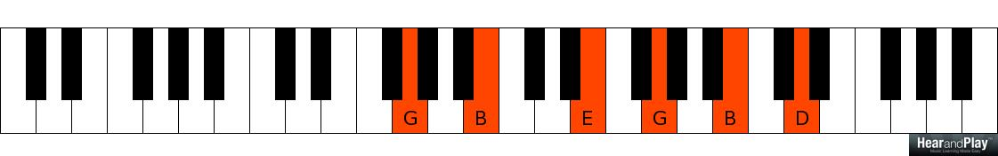 These Advanced Jazz Piano Chord Voicings Will Totally Transform Your