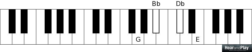 E Chord Piano Left Hand Eleventh Day Of Christ...