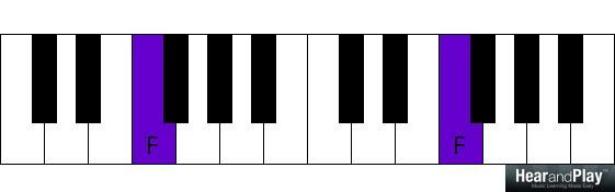 F octave F