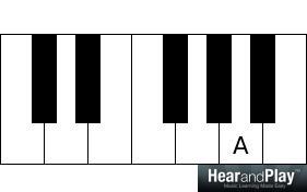 neo soul chords 4 chord