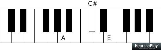 4-chord songs a major