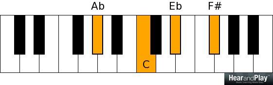 Ab C Eb F#