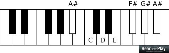 Whole tone scale A sharp C D E F sharp G sharp A sharp