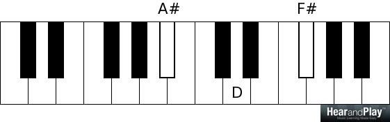 A sharp augmented chord A sharp D F Sharp