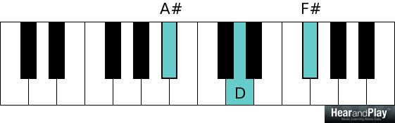 A sharp augmented chord A sharp D F Sharp