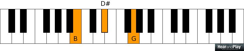 how to play an augmented triad