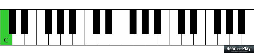 left hand voicings