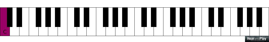 Scale Degree And Passing Chords For Intermediate Piano Players
