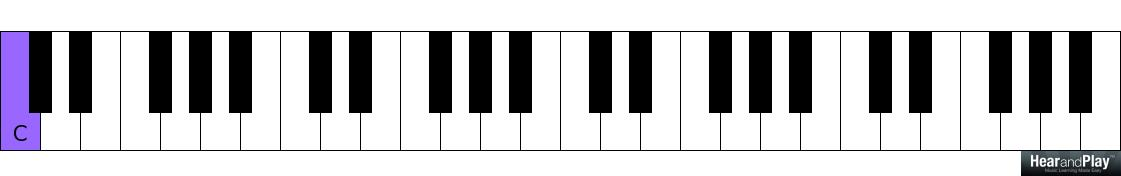 Who Else Is Interested In Learning Passing Chords To Minor Chords