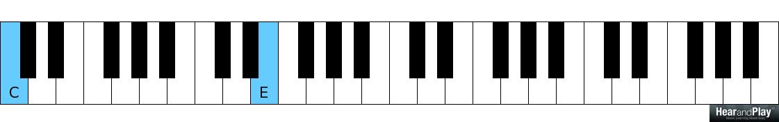 Piano piano chords voicing : An Easier Way To Play Extended Chords Using The Upper Structure ...