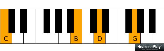 G major over C pedal point - C B D G