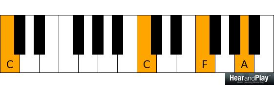 F major over C pedal point - C C F A
