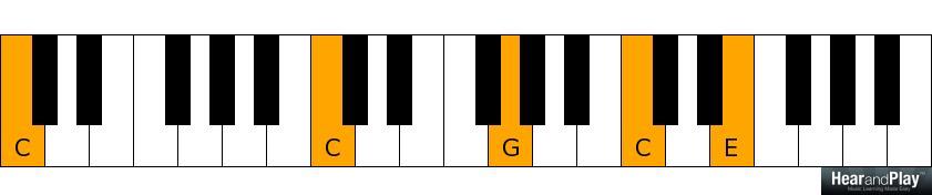 C major over C pedal point - C C G C E