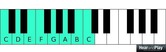 origin of the harmonic minor scale