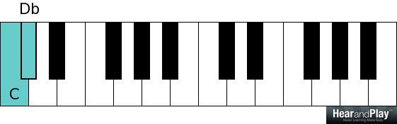 C D flat