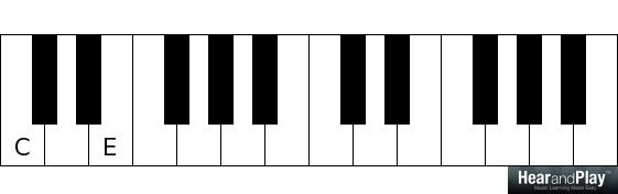 piano chords - half steps