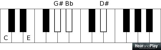 naming notes correctly - C7 #9#5