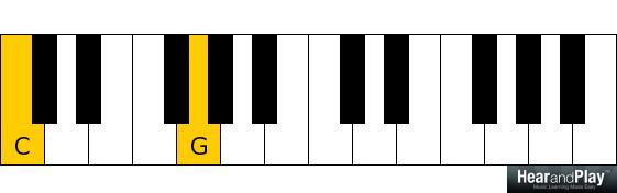 suspended chords breakdown c g