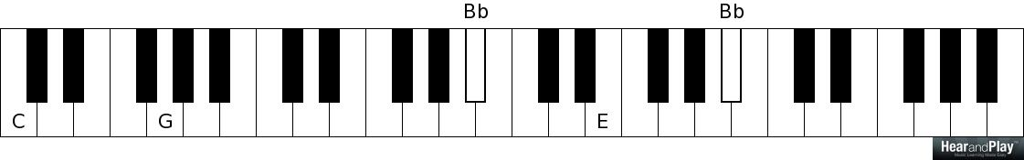 How to Instantly Figure Out Chords to Simple Melodies