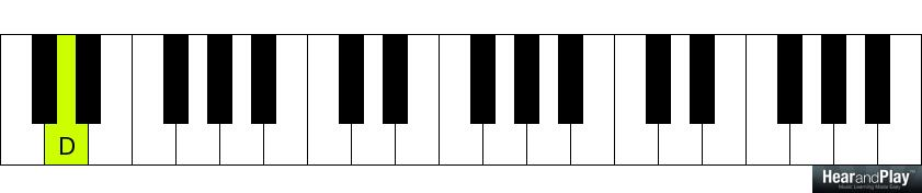 A Lesson On Two Unstable Major Seventh Chords And How They Can Be