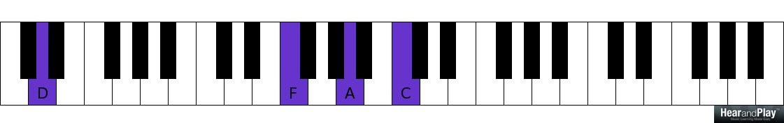 95% Of The Time, End Of The Song = 2-5-1 Chord Progression - Hear