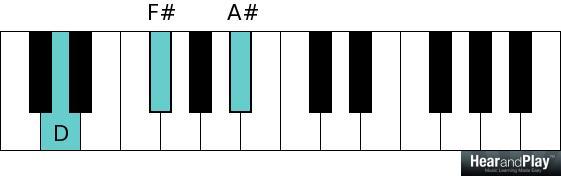 D augmented chord D F sharp A sharp