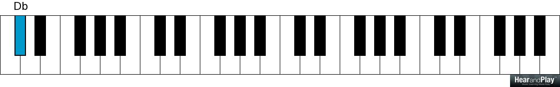 Right Hand Altered Chords For Chromatic Bass Notes Hear And Play