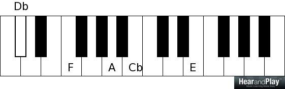 naming notes correctly - Db #9#5