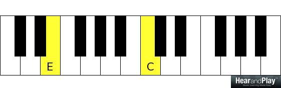 E-C Minor Sixth on E