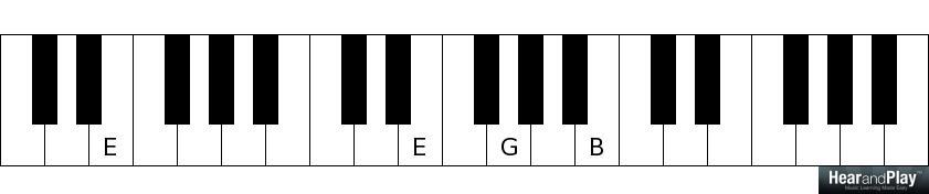 Gospel Piano Passing Chords PDF Download