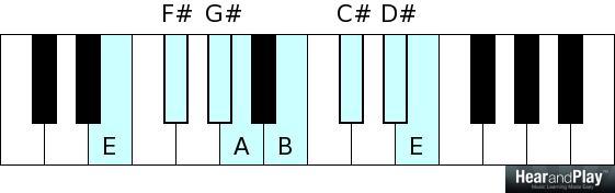 E major scale E F# G# A B C# D # E