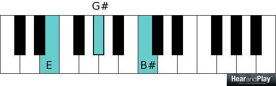 E augmented chord E G sharp B sharp