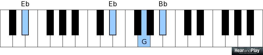 Eb major Eb G Bb