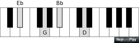 Piano jealous labrinth chords piano : jealous labrinth chords piano Tags : jealous labrinth chords piano ...