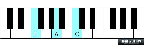 4-chord songs f major