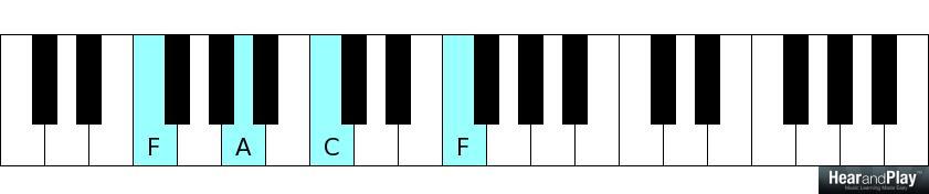 4-chord songs a minor